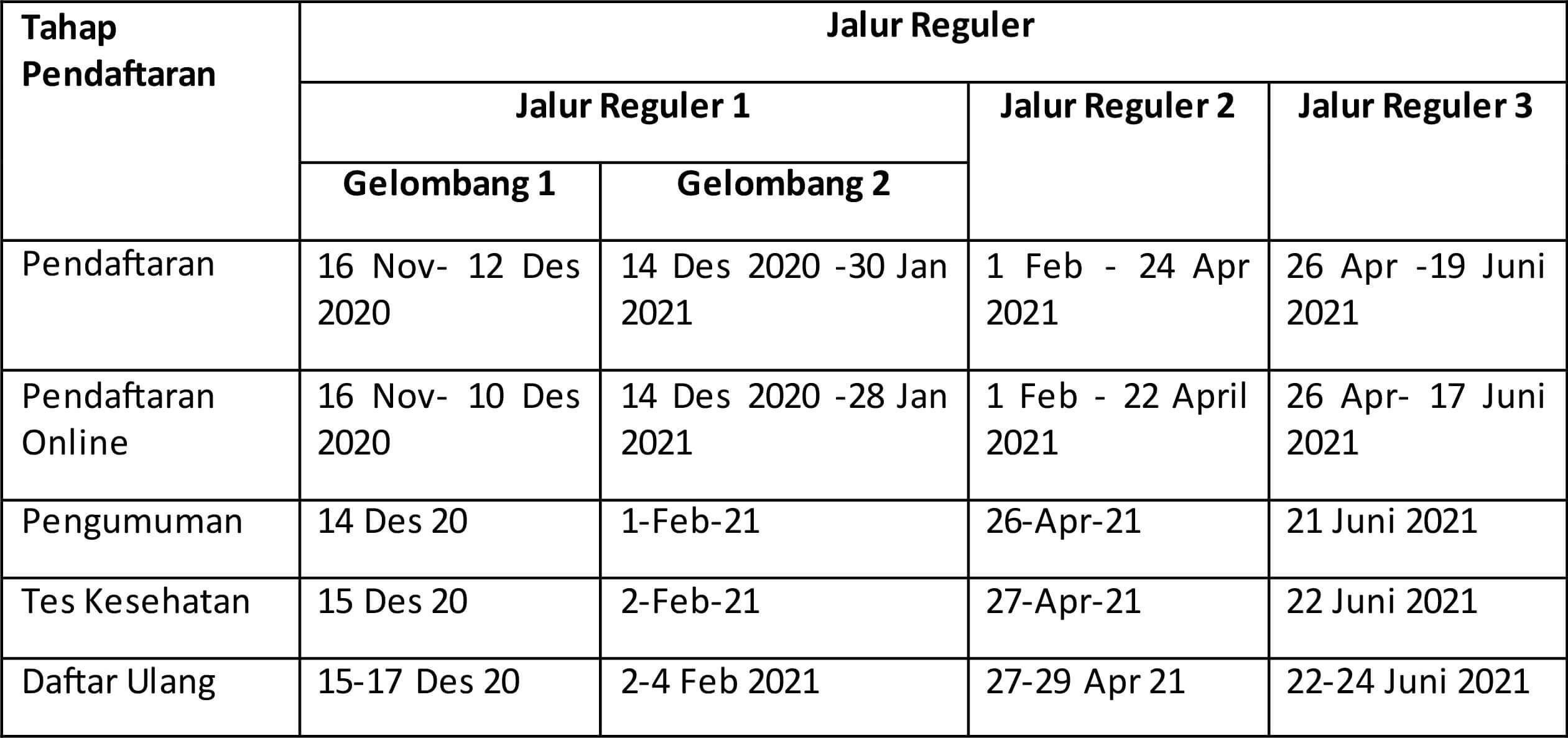 Jadwal baru JPM SMK Kesehatan Bhakti Wiyata